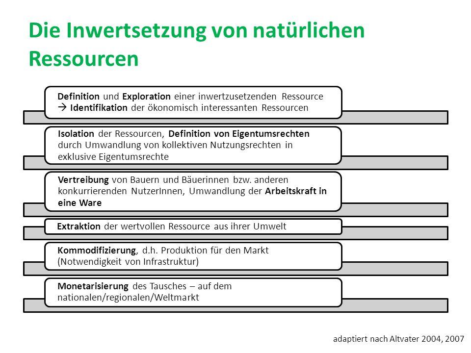 Die Inwertsetzung von natürlichen Ressourcen Definition und Exploration einer inwertzusetzenden Ressource Identifikation der ökonomisch interessanten