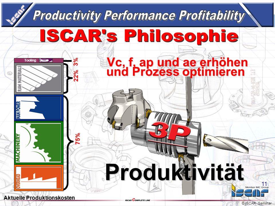 © ISCAR Seminar 10 20% Steigerung der Produktivität Werkzeug (Vc / f) 22% 22% 75% 75% 3% 3% Tooling Produktivität 75% 75% 60% 60% 22% 22% 3% 3% Toolin