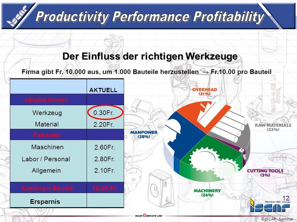 © ISCAR Seminar 11 22% 22% 75% 75% 3% 3% Tooling Vc, f, ap und ae erhöhen und Prozess optimieren Vc, f, ap und ae erhöhen und Prozess optimieren Aktue