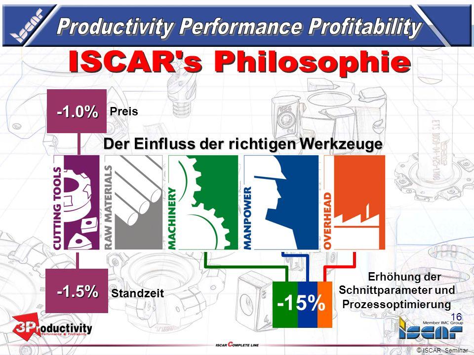 © ISCAR Seminar 15 Der Einfluss der richtigen Werkzeuge Variable Kosten Werkzeug Material Fixkosten Maschinen Labor / Personal Ersparnis 0.30Fr. 2.20F