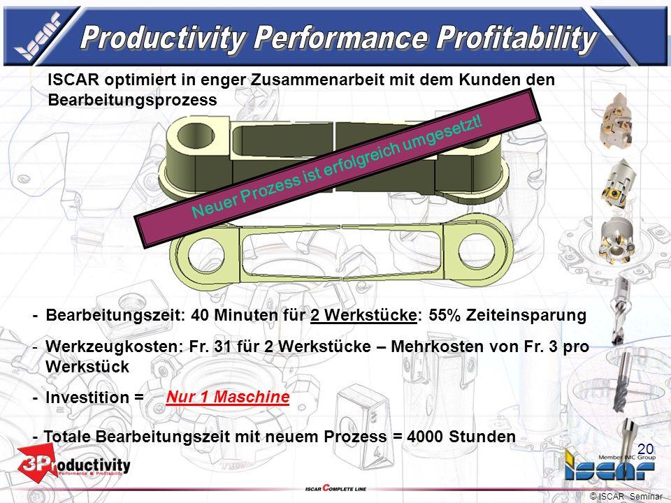 © ISCAR Seminar 19 1.2mm -Bearbeitungszeit: 45 Minuten / Werkstück - Werkzeugkosten / Werkstück: Fr. 12.5 - Total Bearbeitungszeit / Jahr = 9000 Stund