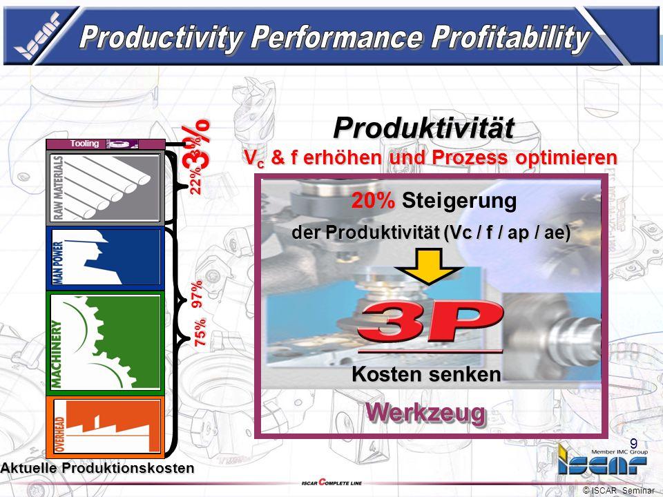 © ISCAR Seminar 8 3% 1.5% Tooling Aktuelle Produktionskosten 3% 3% 97% Tooling Werkzeug Standzeit erhöhen (verdoppeln) 100% Werkzeug -1.5% Einsparung