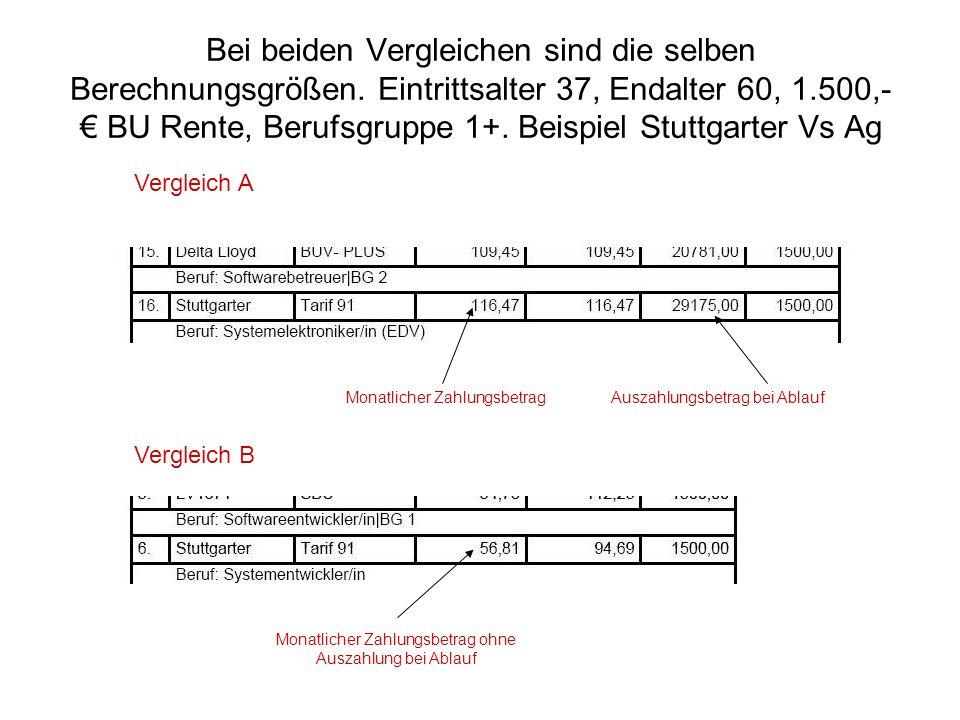 Bei beiden Vergleichen sind die selben Berechnungsgrößen. Eintrittsalter 37, Endalter 60, 1.500,- BU Rente, Berufsgruppe 1+. Beispiel Stuttgarter Vs A