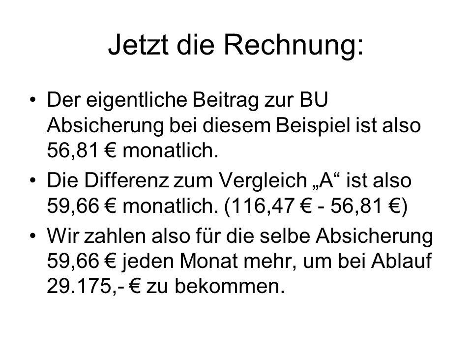 Jetzt die Rechnung: Der eigentliche Beitrag zur BU Absicherung bei diesem Beispiel ist also 56,81 monatlich. Die Differenz zum Vergleich A ist also 59