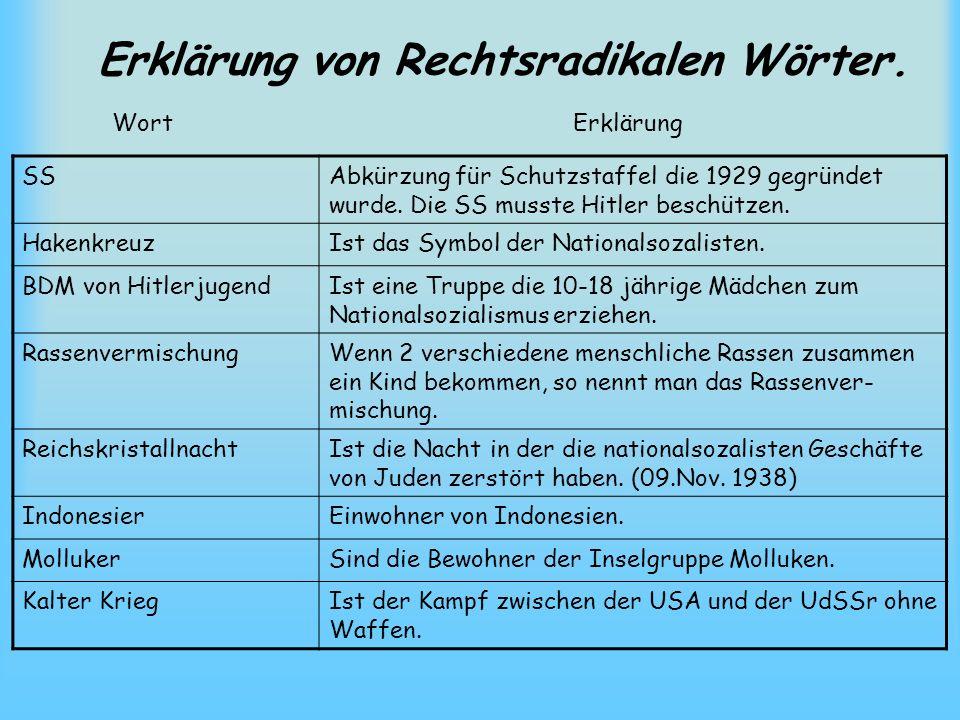 Erklärung von Rechtsradikalen Wörter. SSAbkürzung für Schutzstaffel die 1929 gegründet wurde. Die SS musste Hitler beschützen. HakenkreuzIst das Symbo