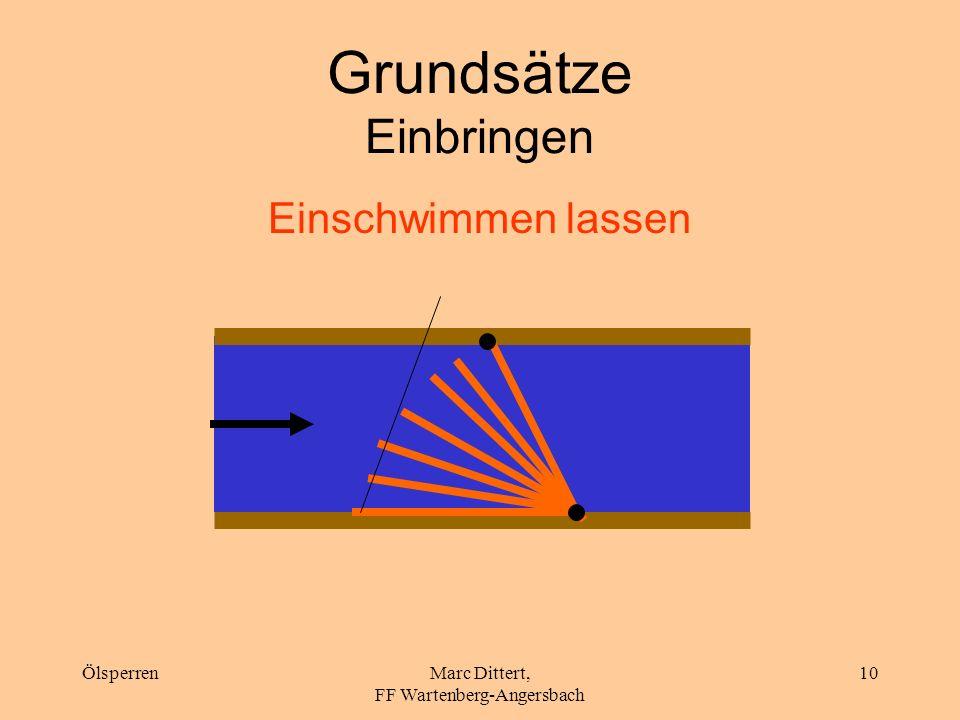 ÖlsperrenMarc Dittert, FF Wartenberg-Angersbach 9 Grundsätze Unterwanderung Die Unterwanderung wird durch gering Resttiefen verstärkt.