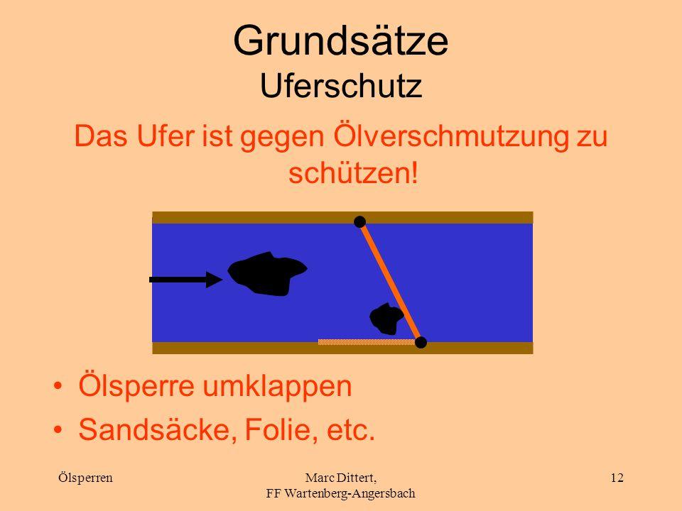 ÖlsperrenMarc Dittert, FF Wartenberg-Angersbach 11 Grundsätze Verankerung Vorhandene Festpunkte können genutzt werden, z.B. Poller, Bäume,... Erdnägel