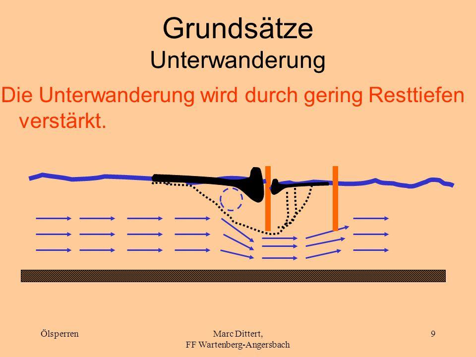 ÖlsperrenMarc Dittert, FF Wartenberg-Angersbach 8 Grundsätze Eintauchtiefe Übliche Eintauchtiefe 0,2 – 0,4 m Resttiefe sollte min. 30% der Gewässertie