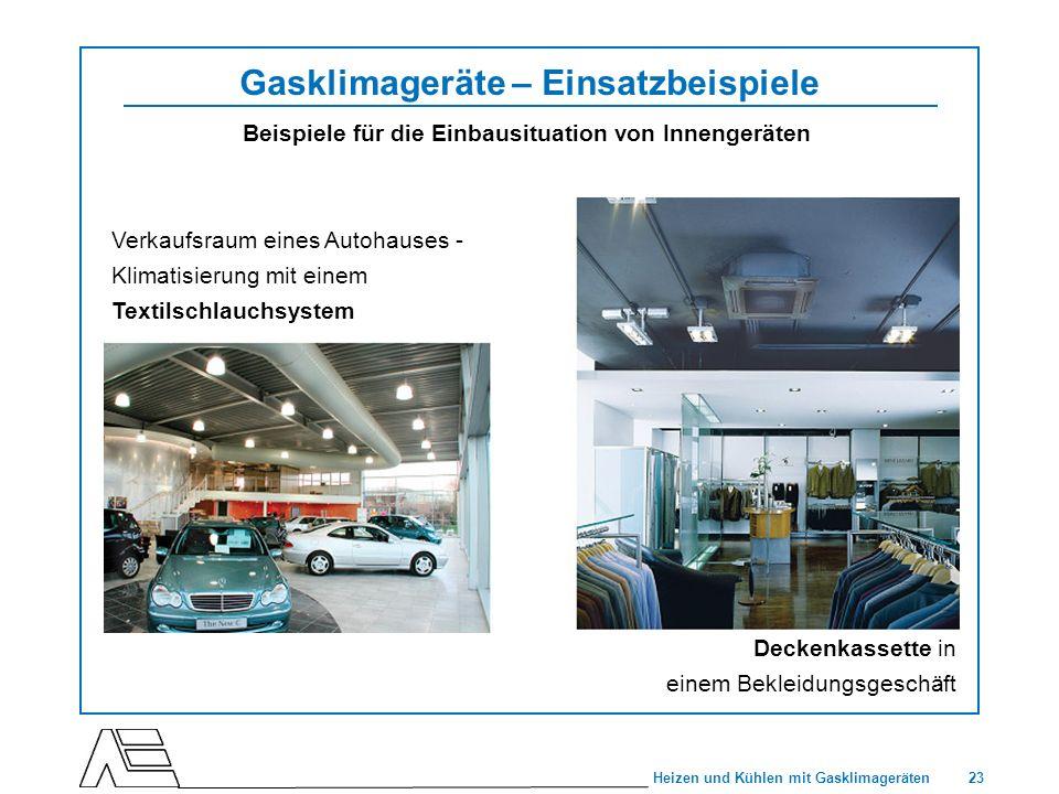23 Heizen und Kühlen mit Gasklimageräten Gasklimageräte – Einsatzbeispiele Beispiele für die Einbausituation von Innengeräten Deckenkassette in einem