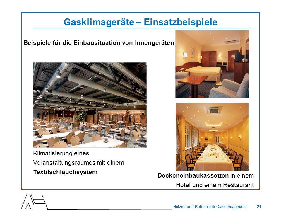 24 Heizen und Kühlen mit Gasklimageräten Gasklimageräte – Einsatzbeispiele Deckeneinbaukassetten in einem Hotel und einem Restaurant Klimatisierung ei