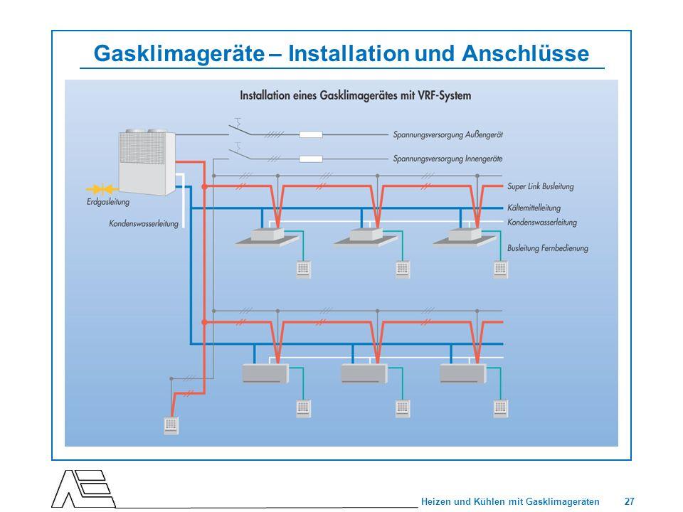 27 Heizen und Kühlen mit Gasklimageräten Gasklimageräte – Installation und Anschlüsse