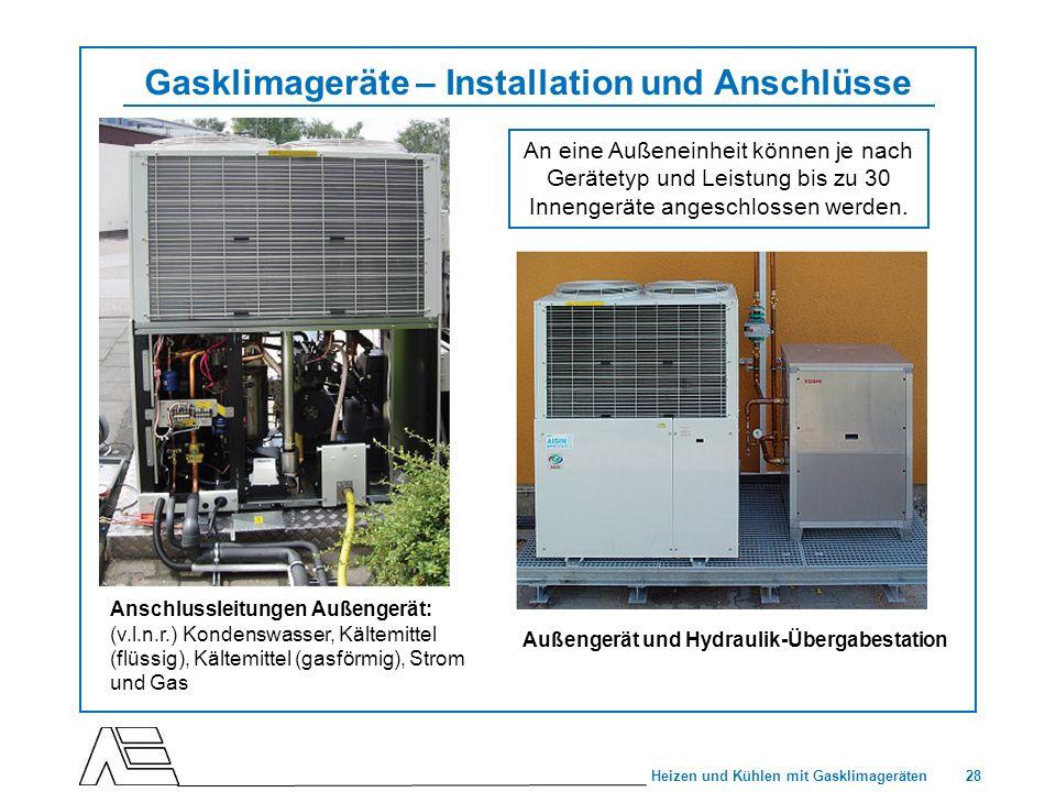 28 Heizen und Kühlen mit Gasklimageräten Gasklimageräte – Installation und Anschlüsse Anschlussleitungen Außengerät: (v.l.n.r.) Kondenswasser, Kältemi