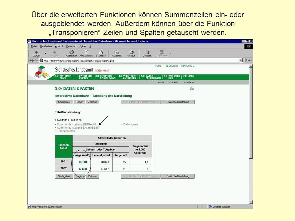 Wenn Sie mit Ihrer getroffenen Auswahl fertig sind, erhalten Sie beim Klick auf tabellarische Darstellung die Tabelle angezeigt.