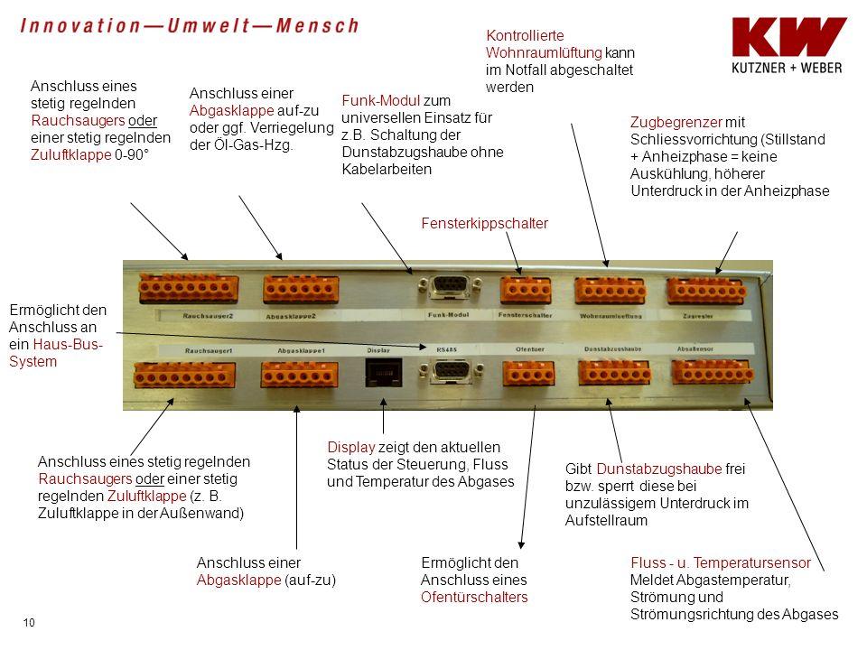 Fensterkippschalter Kontrollierte Wohnraumlüftung kann im Notfall abgeschaltet werden Zugbegrenzer mit Schliessvorrichtung (Stillstand + Anheizphase =