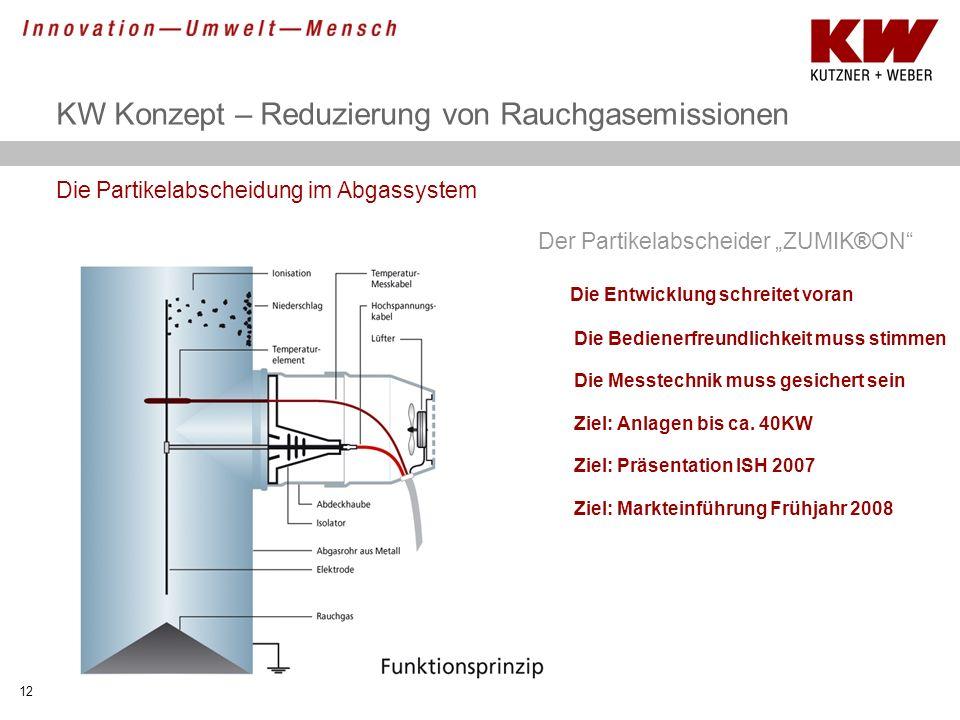KW Konzept – Reduzierung von Rauchgasemissionen Die Partikelabscheidung im Abgassystem Der Partikelabscheider ZUMIK®ON Die Entwicklung schreitet voran