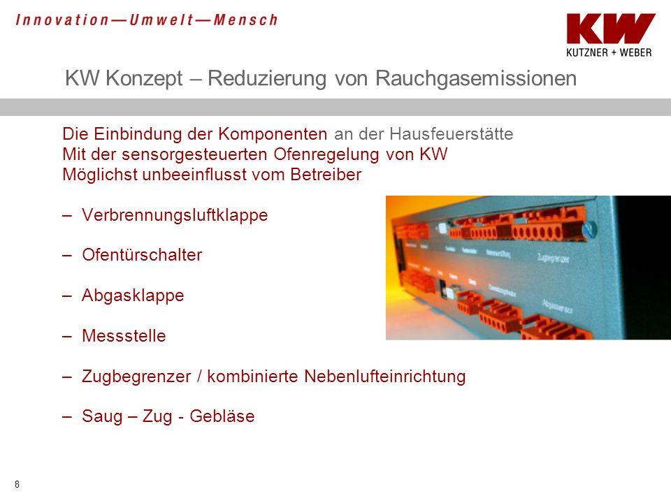 KW Konzept – Reduzierung von Rauchgasemissionen Die Einbindung der Komponenten an der Hausfeuerstätte Mit der sensorgesteuerten Ofenregelung von KW Mö