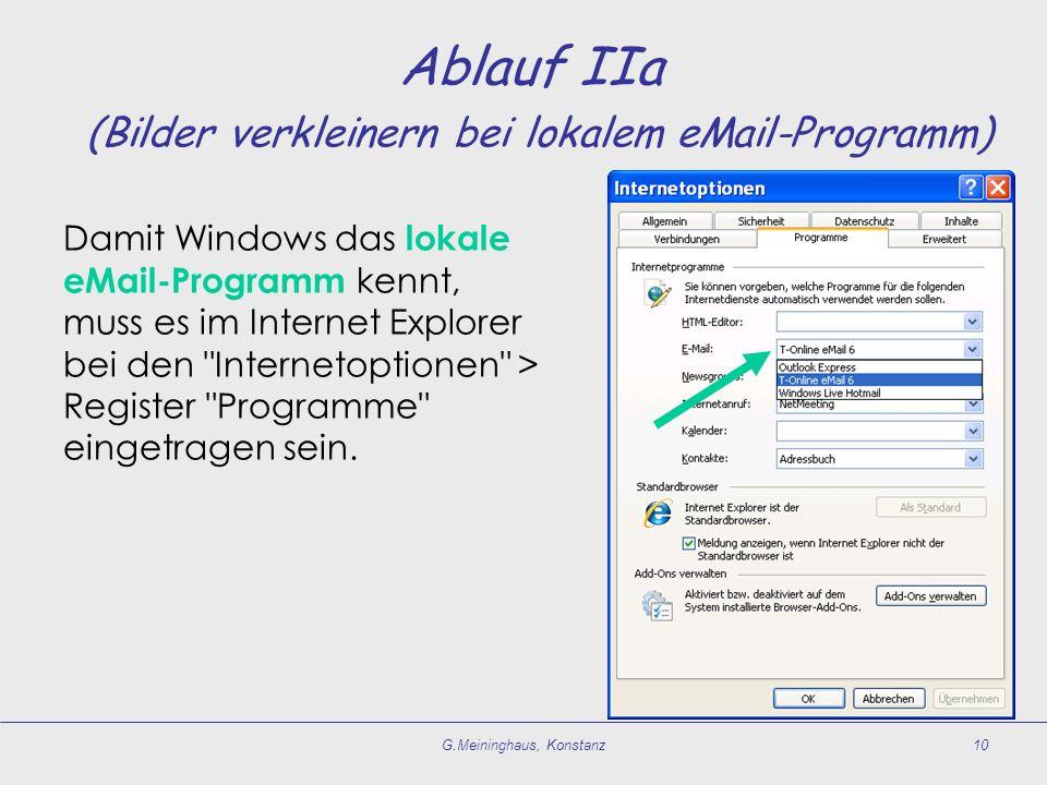 G.Meininghaus, Konstanz10 Ablauf IIa (Bilder verkleinern bei lokalem eMail-Programm) Damit Windows das lokale eMail-Programm kennt, muss es im Internet Explorer bei den Internetoptionen > Register Programme eingetragen sein.