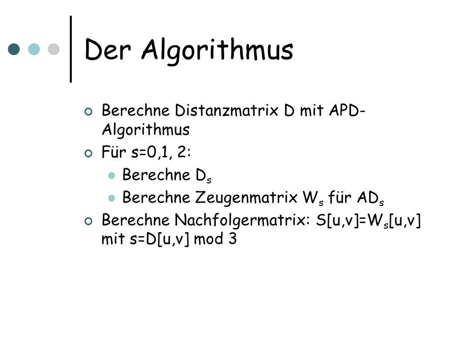Der Algorithmus Berechne Distanzmatrix D mit APD- Algorithmus Für s=0,1, 2: Berechne D s Berechne Zeugenmatrix W s für AD s Berechne Nachfolgermatrix: