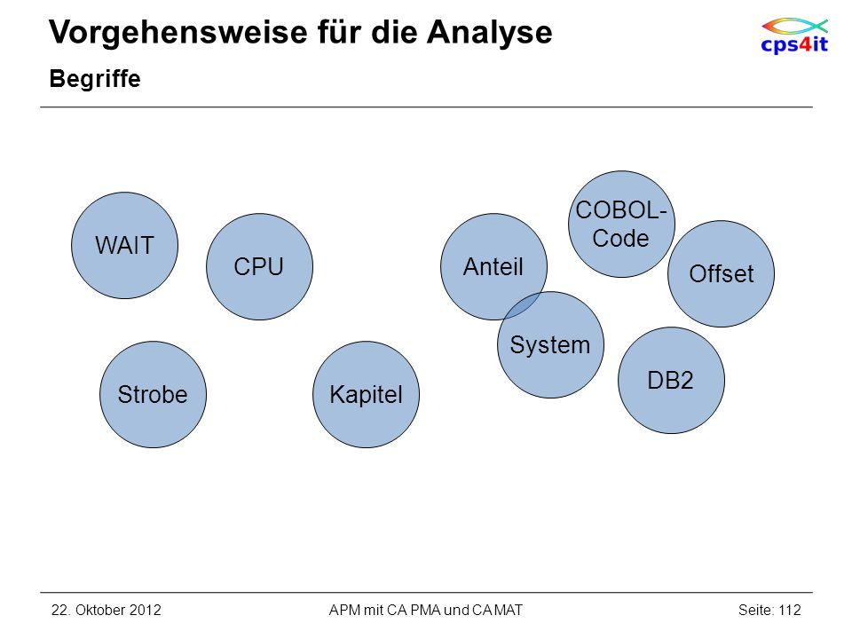 Vorgehensweise für die Analyse Begriffe 22. Oktober 2012Seite: 112APM mit CA PMA und CA MAT Kapitel DB2 Offset Strobe Anteil COBOL- Code WAIT System C