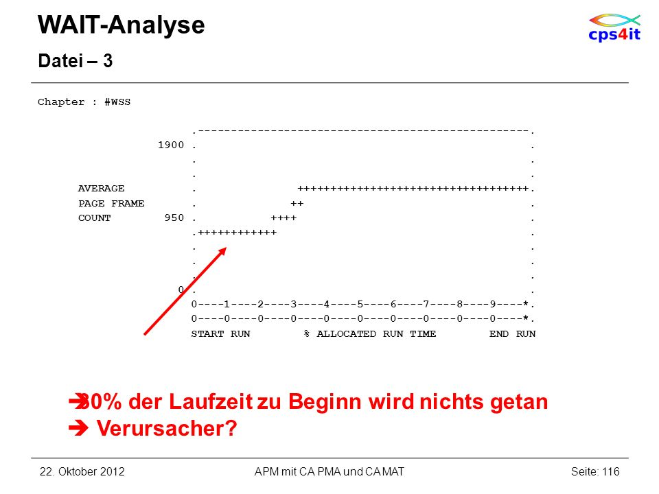 WAIT-Analyse Datei – 3 Chapter : #WSS.--------------------------------------------------.