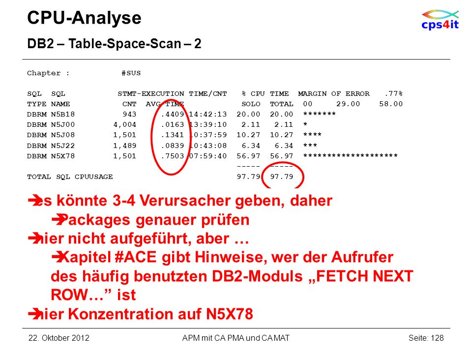 CPU-Analyse DB2 – Table-Space-Scan – 2 Chapter : #SUS SQL SQL STMT-EXECUTION TIME/CNT % CPU TIME MARGIN OF ERROR.77% TYPE NAME CNT AVG-TIME SOLO TOTAL
