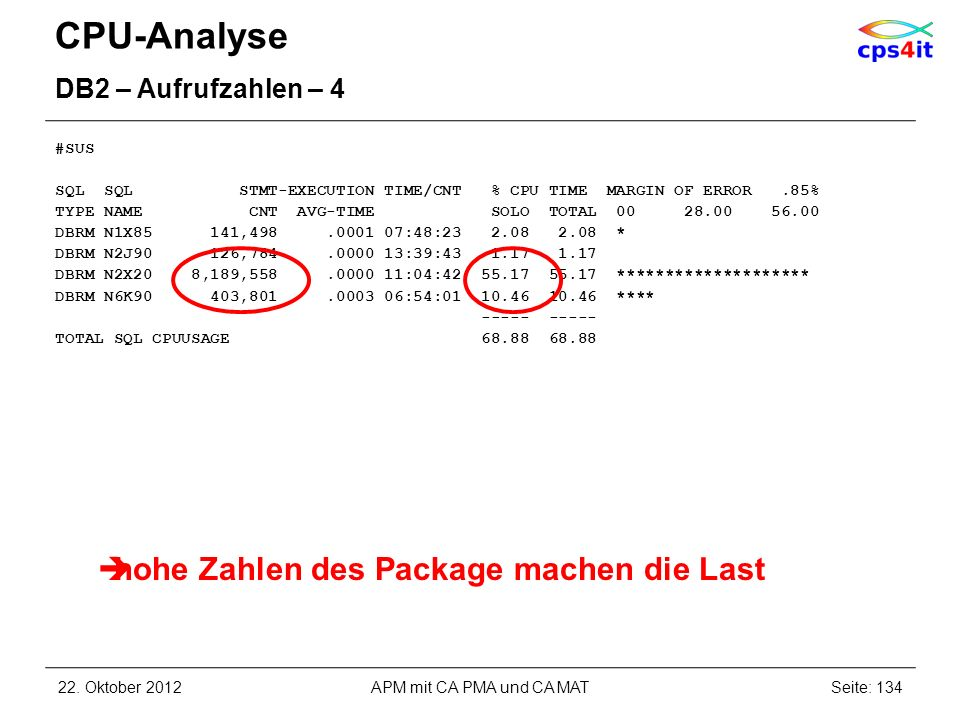 CPU-Analyse DB2 – Aufrufzahlen – 4 #SUS SQL SQL STMT-EXECUTION TIME/CNT % CPU TIME MARGIN OF ERROR.85% TYPE NAME CNT AVG-TIME SOLO TOTAL 00 28.00 56.0