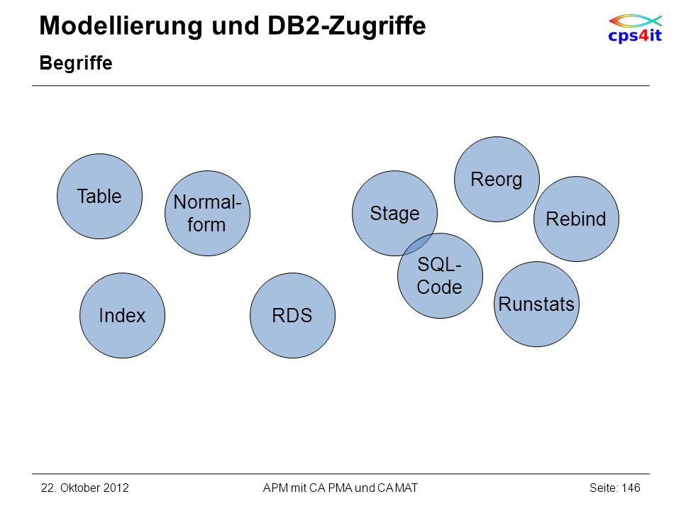 Modellierung und DB2-Zugriffe Begriffe 22. Oktober 2012Seite: 146APM mit CA PMA und CA MAT RDS Runstats Rebind Index Stage Reorg Table SQL- Code Norma
