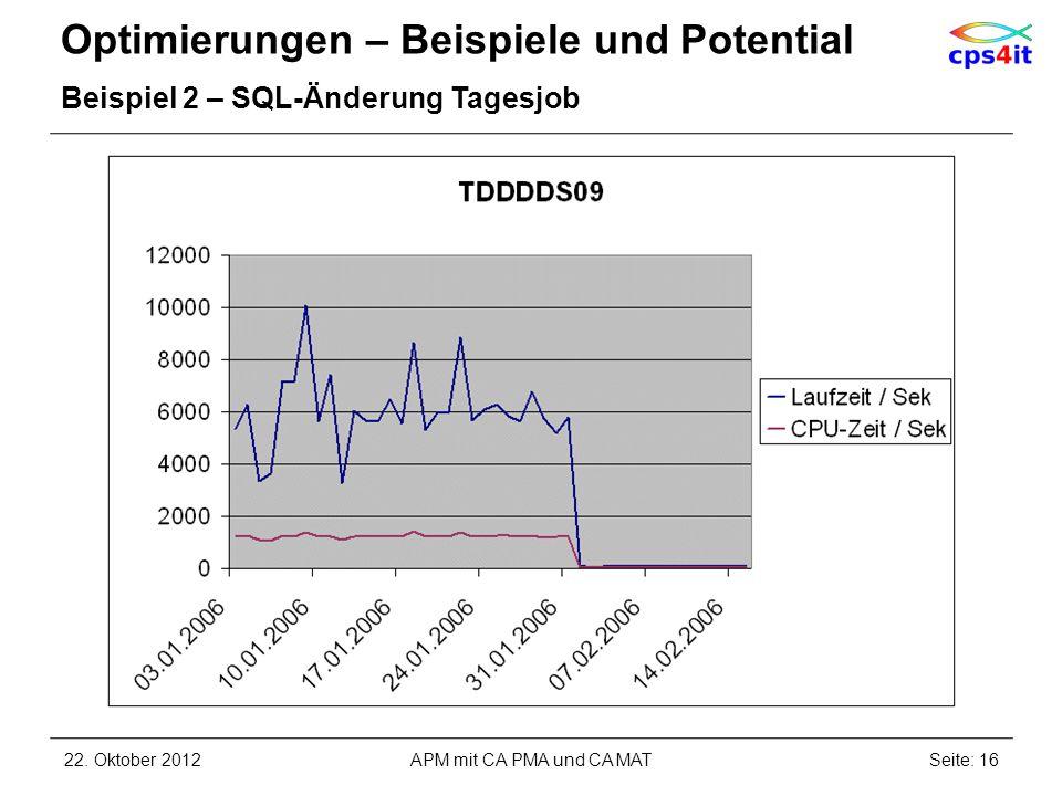 Optimierungen – Beispiele und Potential Beispiel 2 – SQL-Änderung Tagesjob 22. Oktober 2012Seite: 16APM mit CA PMA und CA MAT