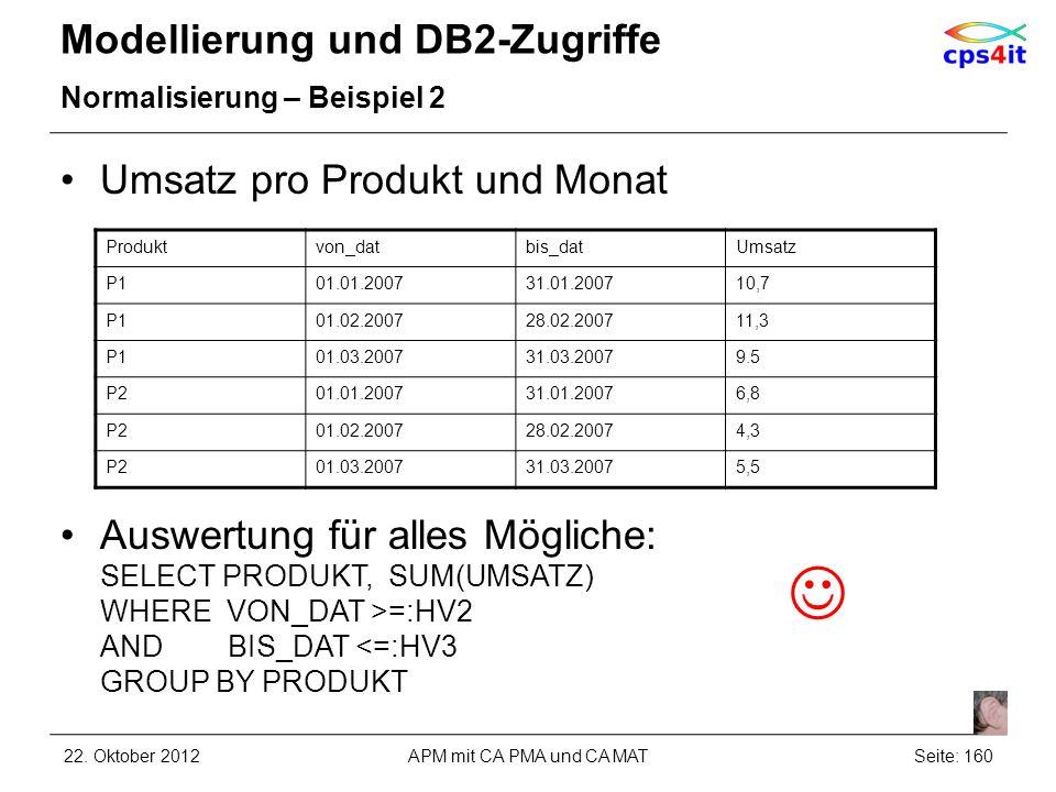 Modellierung und DB2-Zugriffe Normalisierung – Beispiel 2 Umsatz pro Produkt und Monat Auswertung für alles Mögliche: SELECT PRODUKT, SUM(UMSATZ) WHER