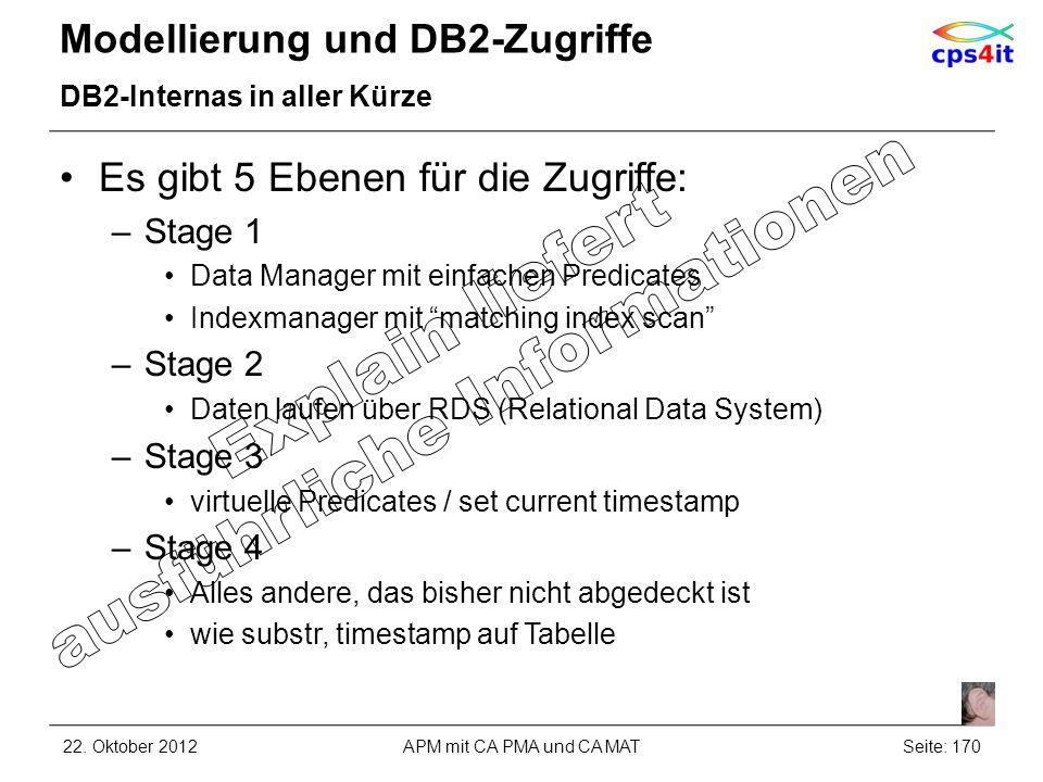 Modellierung und DB2-Zugriffe DB2-Internas in aller Kürze Es gibt 5 Ebenen für die Zugriffe: –Stage 1 Data Manager mit einfachen Predicates Indexmanag
