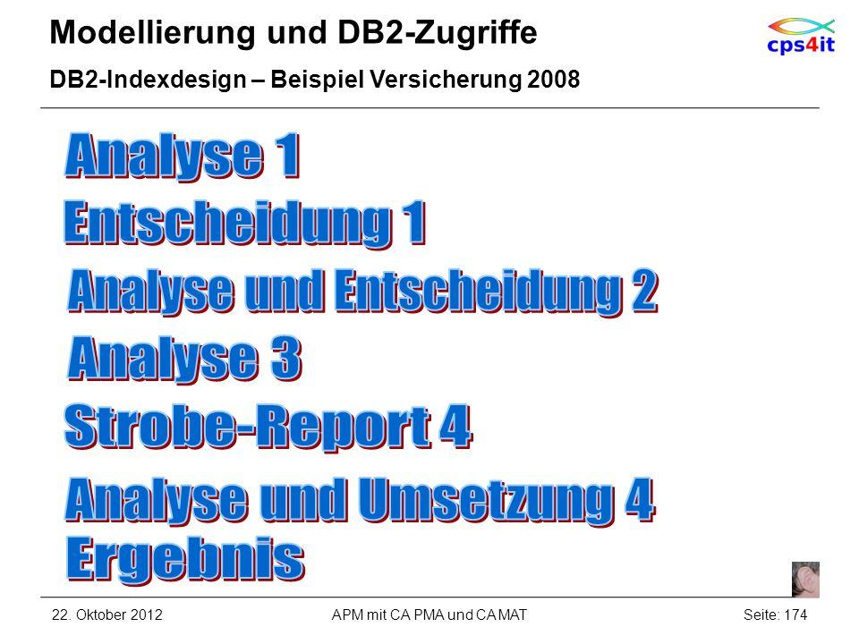 Modellierung und DB2-Zugriffe DB2-Indexdesign – Beispiel Versicherung 2008 22. Oktober 2012Seite: 174APM mit CA PMA und CA MAT