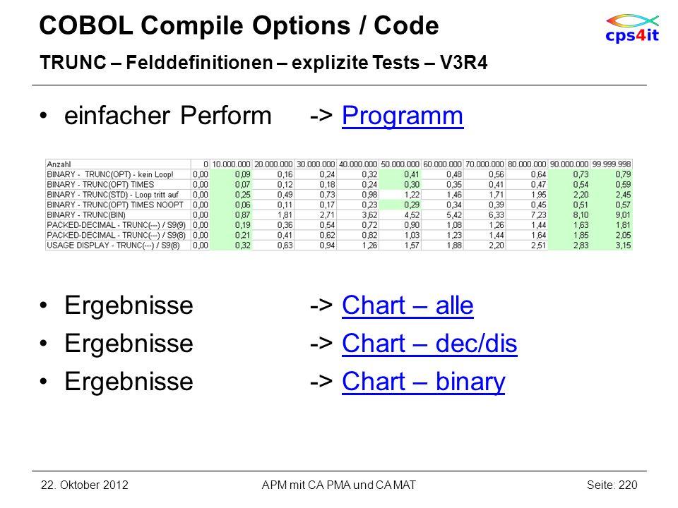 COBOL Compile Options / Code TRUNC – Felddefinitionen – explizite Tests – V3R4 einfacher Perform-> ProgrammProgramm Ergebnisse-> Chart – alleChart – a