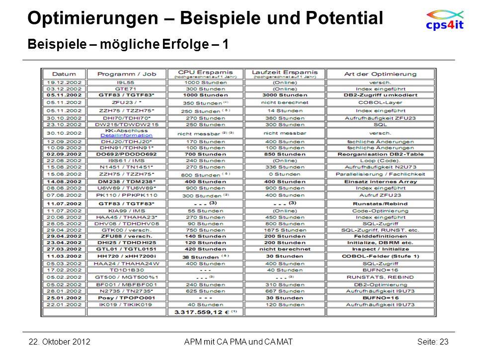 Optimierungen – Beispiele und Potential Beispiele – mögliche Erfolge – 1 22. Oktober 2012Seite: 23APM mit CA PMA und CA MAT