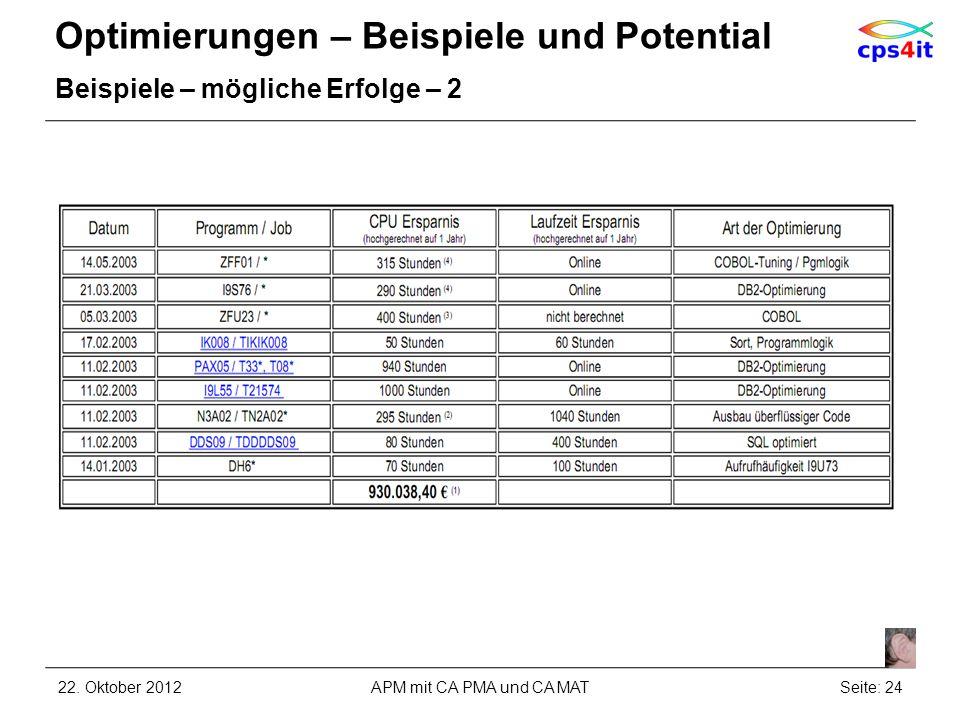 Optimierungen – Beispiele und Potential Beispiele – mögliche Erfolge – 2 22. Oktober 2012Seite: 24APM mit CA PMA und CA MAT