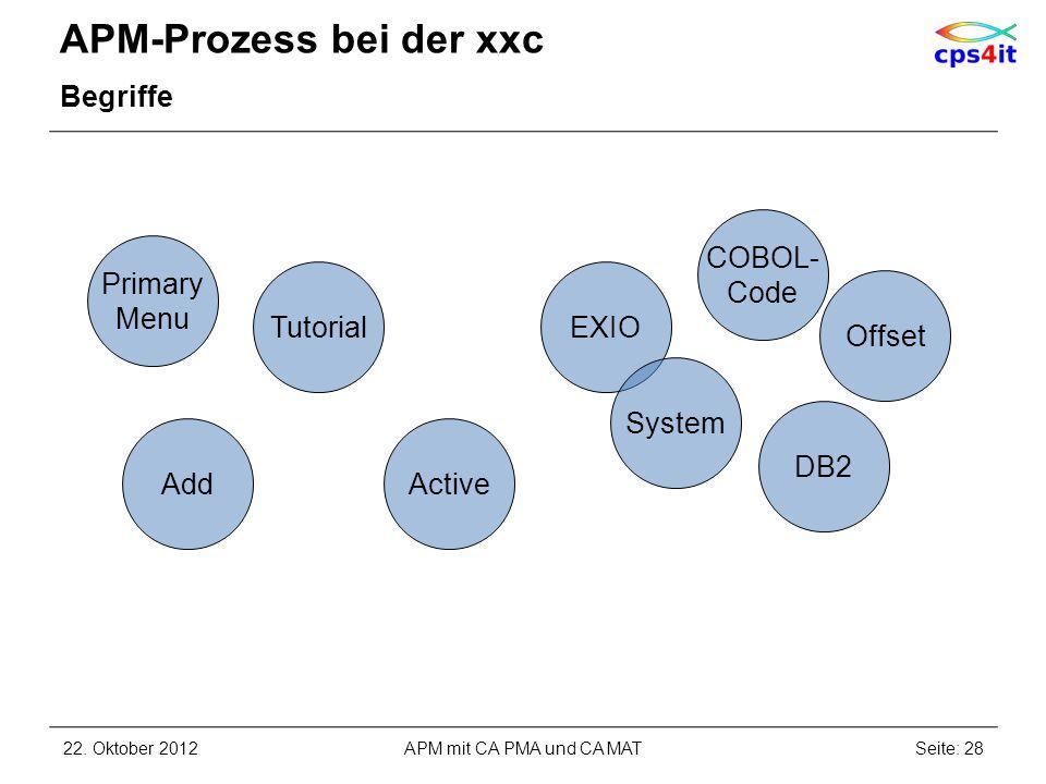 APM-Prozess bei der xxc Begriffe 22. Oktober 2012Seite: 28APM mit CA PMA und CA MAT Active DB2 Offset Add EXIO COBOL- Code Primary Menu System Tutoria