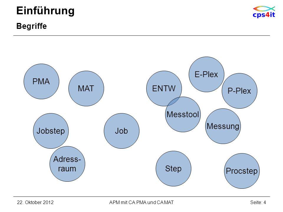 Einführung Begriffe 22. Oktober 2012Seite: 4APM mit CA PMA und CA MAT Job Messung Step P-Plex Adress- raum Jobstep Procstep ENTW E-Plex PMA Messtool M