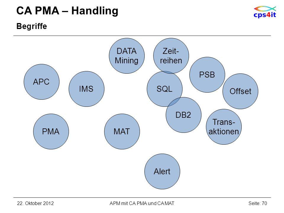 CA PMA – Handling Begriffe 22. Oktober 2012Seite: 70APM mit CA PMA und CA MAT MAT Trans- aktionen Offset PMA SQL PSB APC DB2 IMS Alert DATA Mining Zei