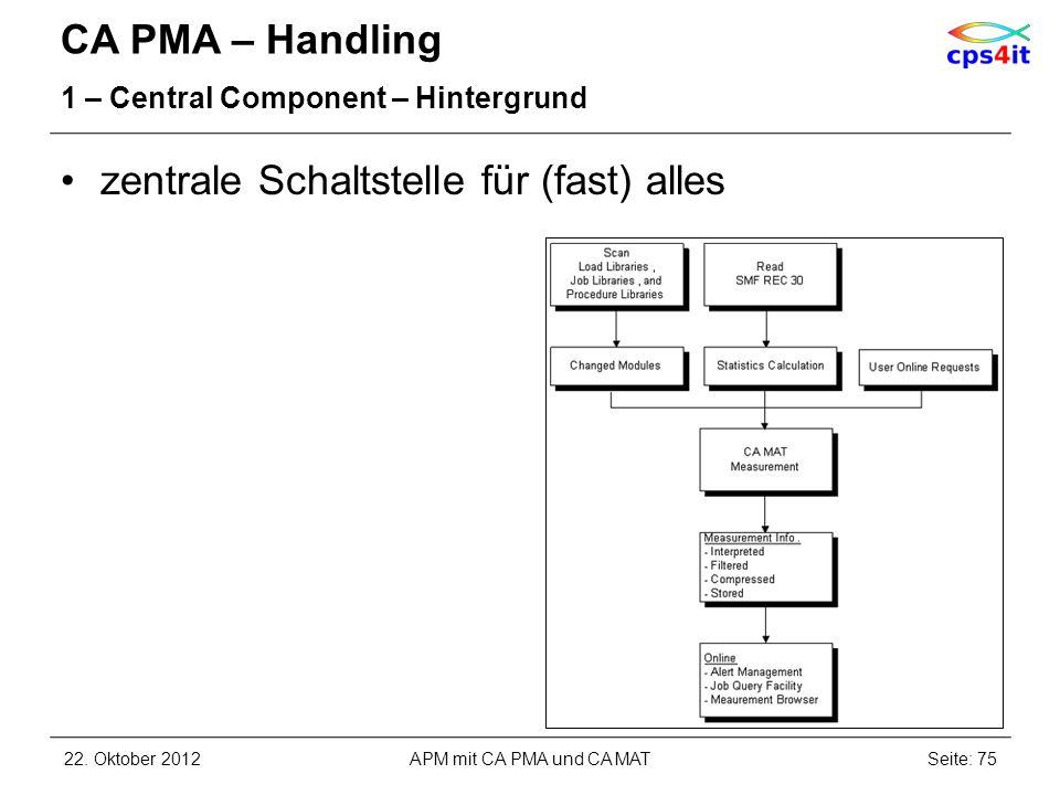 CA PMA – Handling 1 – Central Component – Hintergrund zentrale Schaltstelle für (fast) alles 22. Oktober 2012APM mit CA PMA und CA MATSeite: 75