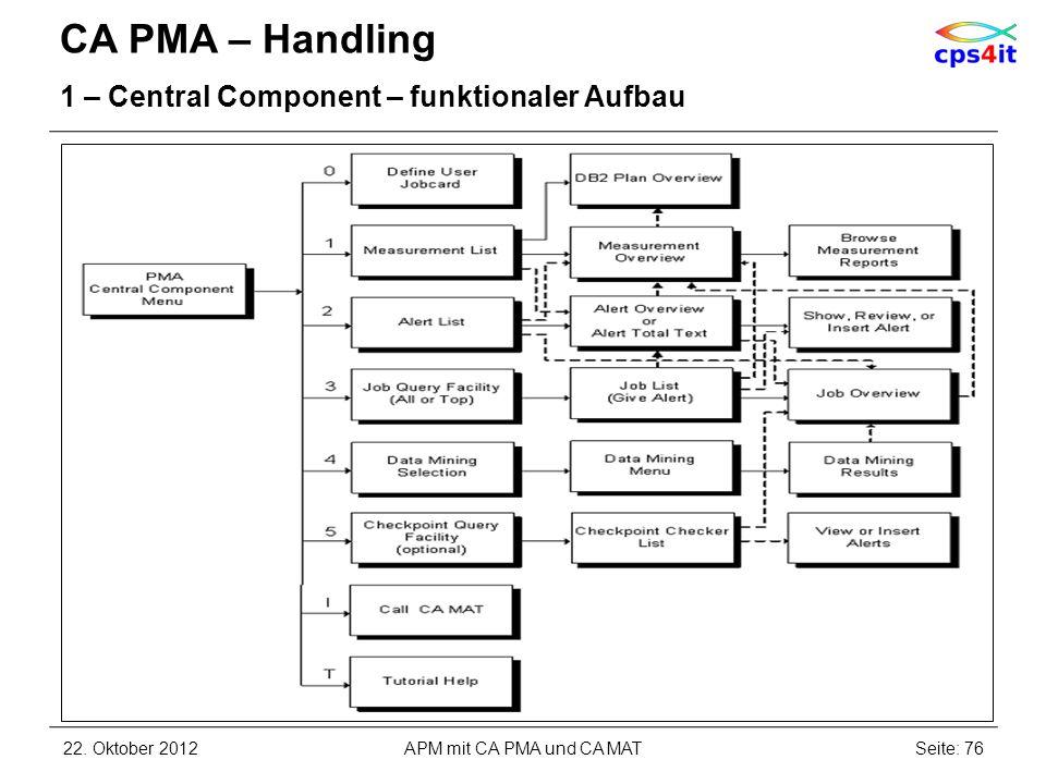 CA PMA – Handling 1 – Central Component – funktionaler Aufbau 22. Oktober 2012Seite: 76APM mit CA PMA und CA MAT