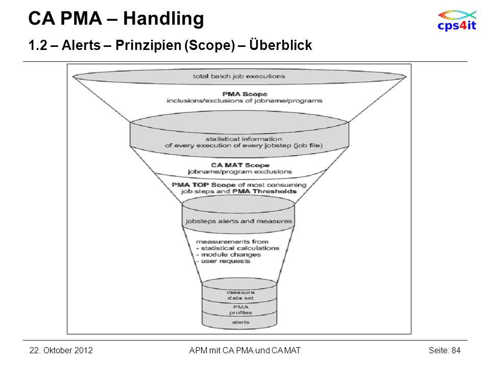 CA PMA – Handling 1.2 – Alerts – Prinzipien (Scope) – Überblick 22. Oktober 2012Seite: 84APM mit CA PMA und CA MAT