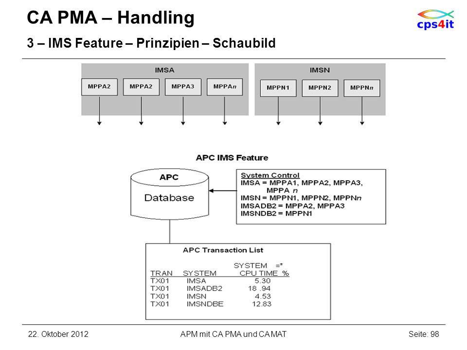 CA PMA – Handling 3 – IMS Feature – Prinzipien – Schaubild 22. Oktober 2012Seite: 98APM mit CA PMA und CA MAT