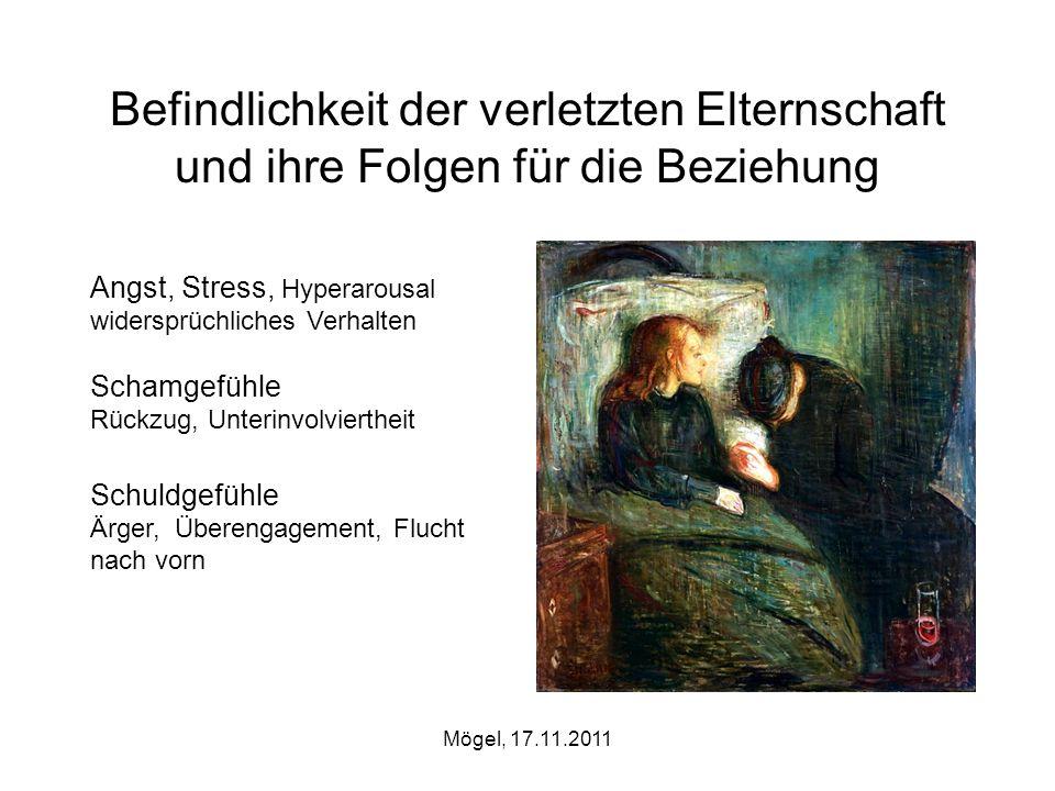 Mögel, 17.11.2011 Befindlichkeit der verletzten Elternschaft und ihre Folgen für die Beziehung Angst, Stress, Hyperarousal widersprüchliches Verhalten