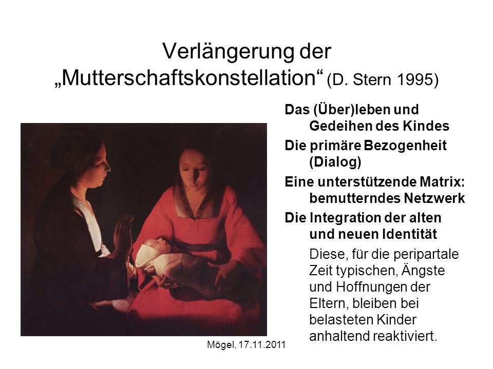 Mögel, 17.11.2011 Verlängerung der Mutterschaftskonstellation (D. Stern 1995) Das (Über)leben und Gedeihen des Kindes Die primäre Bezogenheit (Dialog)