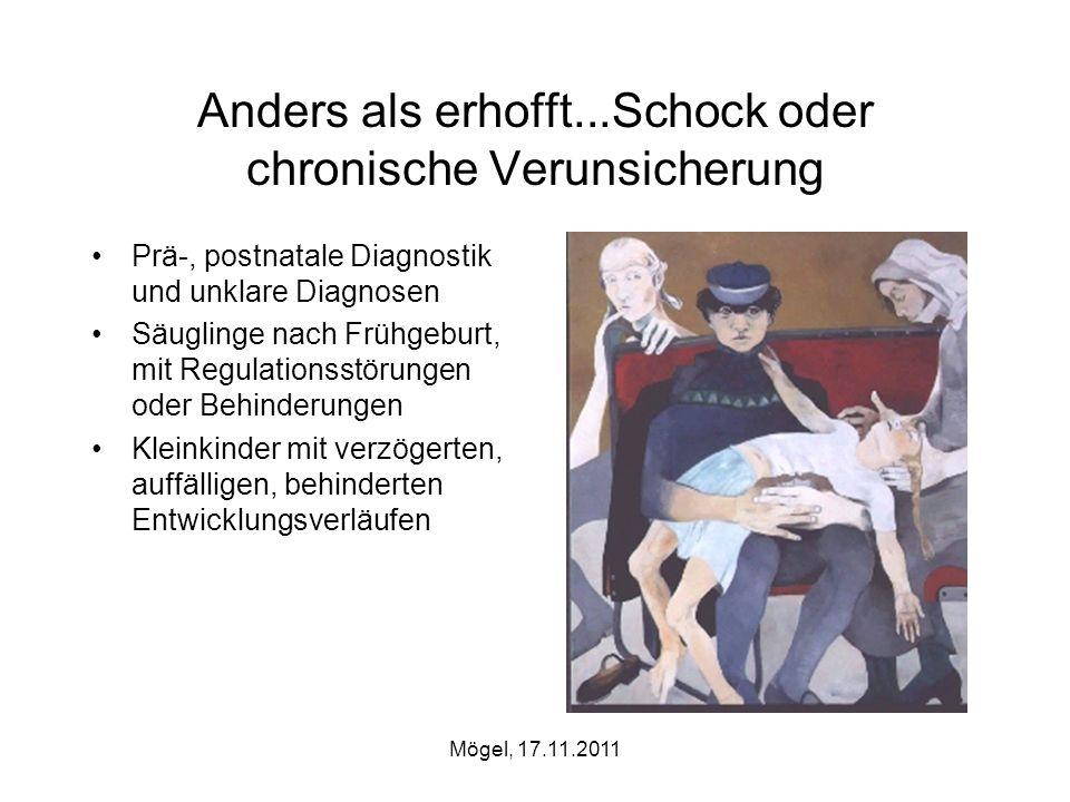 Mögel, 17.11.2011 Anders als erhofft...Schock oder chronische Verunsicherung Prä-, postnatale Diagnostik und unklare Diagnosen Säuglinge nach Frühgebu