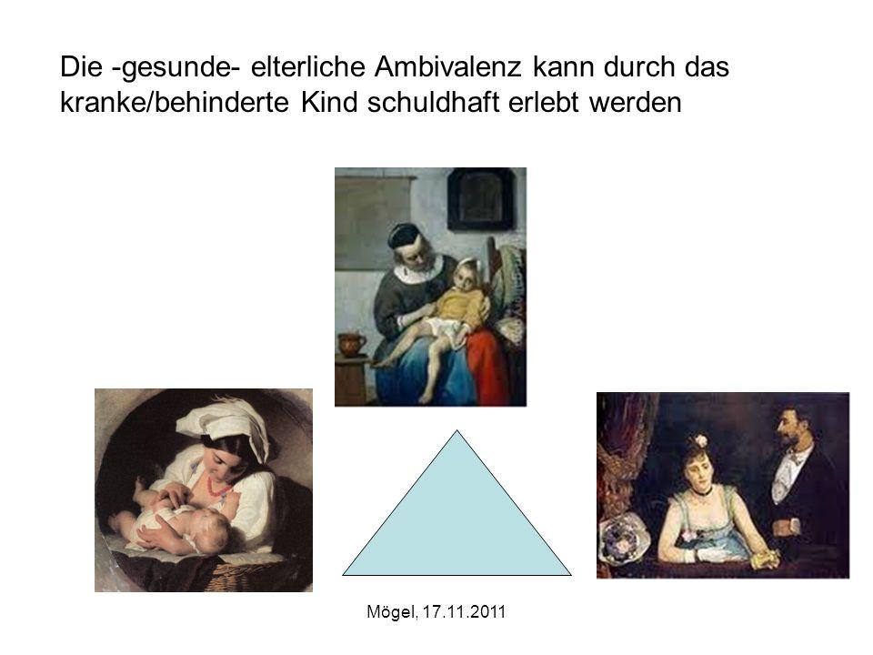 Mögel, 17.11.2011 Die -gesunde- elterliche Ambivalenz kann durch das kranke/behinderte Kind schuldhaft erlebt werden