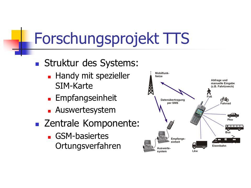 Forschungsprojekt TTS Struktur des Systems: Handy mit spezieller SIM-Karte Empfangseinheit Auswertesystem Zentrale Komponente: GSM-basiertes Ortungsve