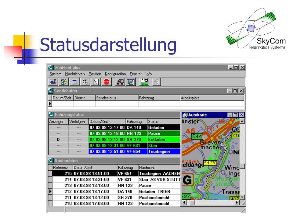 Statusdarstellung