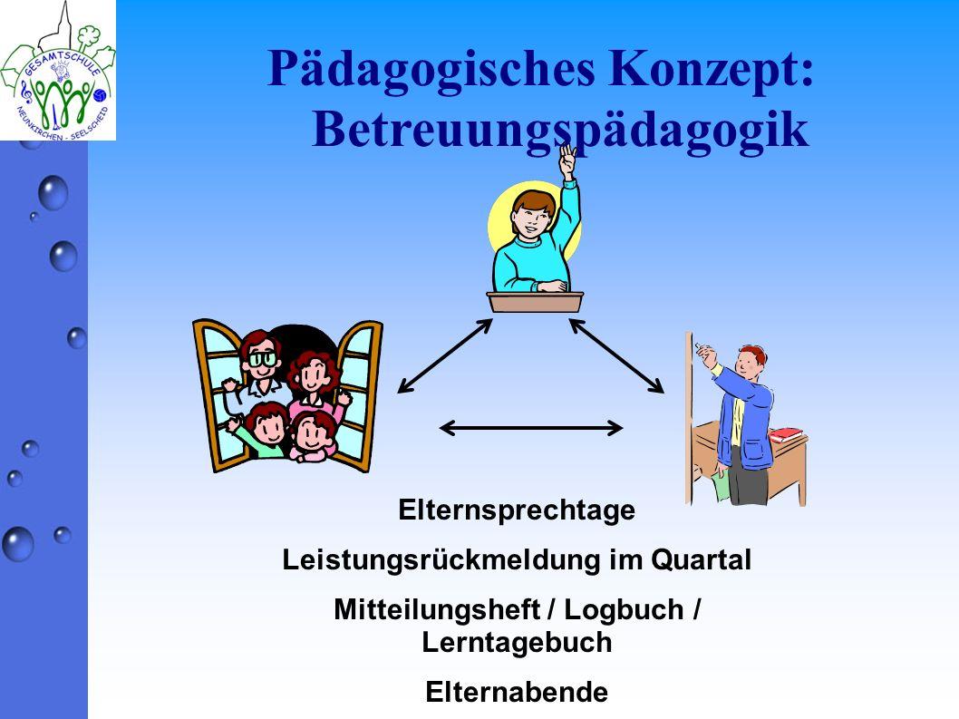 Elternsprechtage Leistungsrückmeldung im Quartal Mitteilungsheft / Logbuch / Lerntagebuch Elternabende Pädagogisches Konzept: Betreuungspädagogik