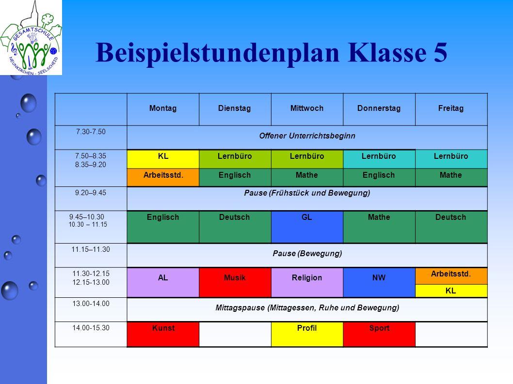 Beispielstundenplan Klasse 5 MontagDienstagMittwochDonnerstagFreitag 7.30-7.50 Offener Unterrichtsbeginn 7.50–8.35 8.35–9.20 KLLernbüro Arbeitsstd.Eng