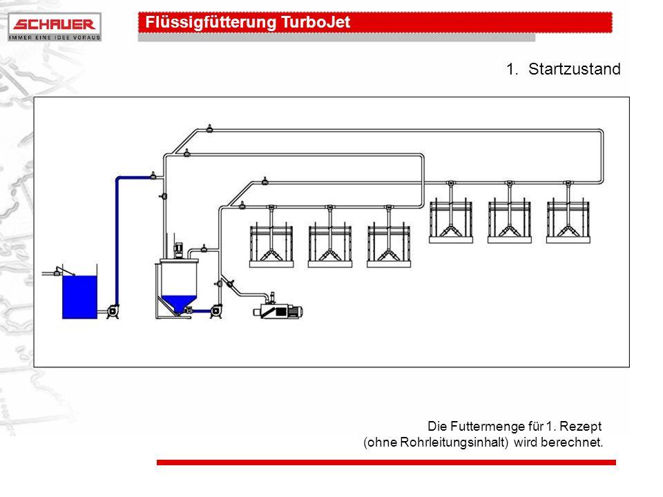 Flüssigfütterung TurboJet 7. Austeilen: Beginn Ring 2 Füttern bis der Behälter zum 1. mal leer ist.